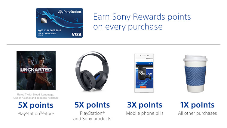 Sony Rewards Points